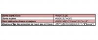 formules Excel à conditions